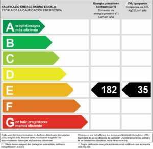 Emisiones 182 Consumos 35